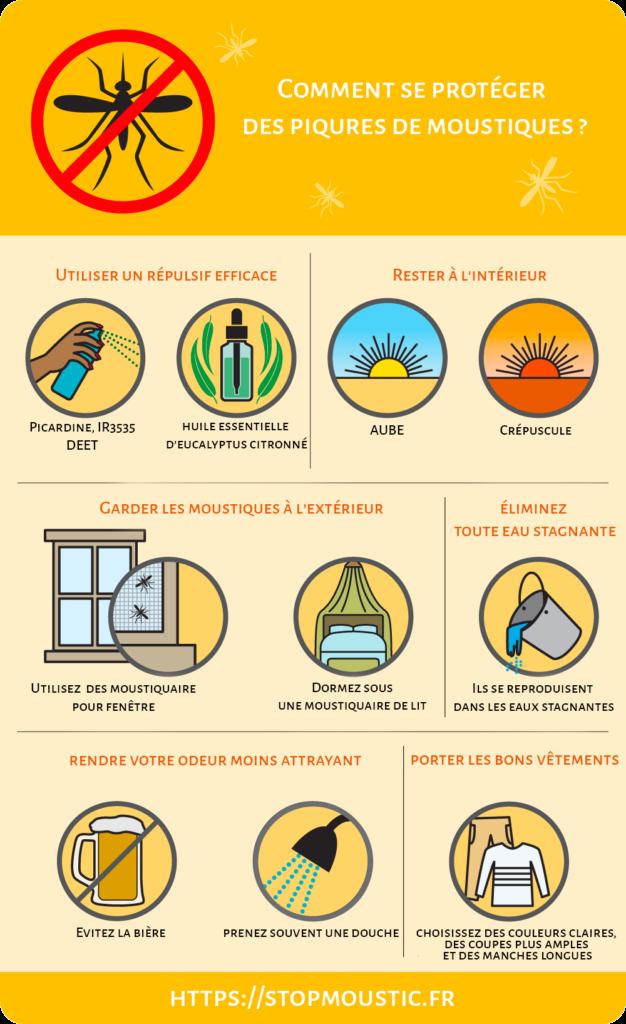 infographie comment se protéger des moustiques